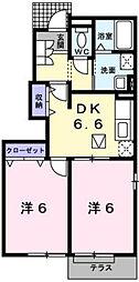 エテルノリブラB棟[102号室]の間取り