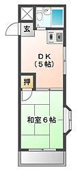 大阪府豊中市庄内西町3丁目の賃貸マンションの間取り