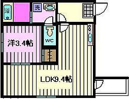 THE HOUSE 与野本町 Noir 1階1Kの間取り