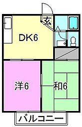 アーバンライフ久米C棟[103 号室号室]の間取り