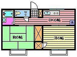 レジデンツ藤A棟[2階]の間取り