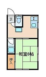 飯田コーポ[22号室]の間取り