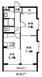 スタンフィールド青葉[2階]の間取り