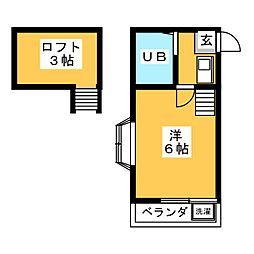 長津田駅 3.7万円