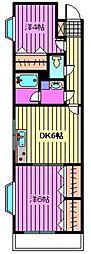 ラ・プリームラ[3階]の間取り