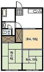 長友平四郎アパート[7号室]の間取り