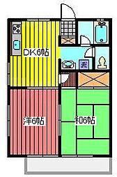 埼玉県川口市原町の賃貸アパートの間取り