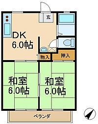 早川ハイツ[2階]の間取り