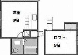 北海道札幌市手稲区手稲本町一条1丁目の賃貸アパートの間取り