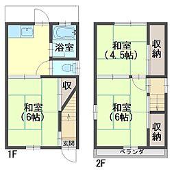 中書島駅 198万円