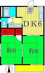 ふくじゅ荘[2階]の間取り