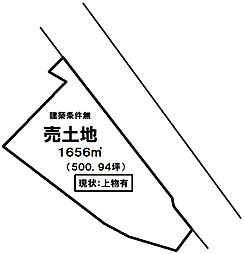 売土地 北区御津下田