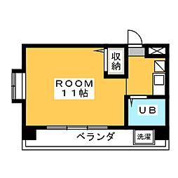 原駅 3.6万円