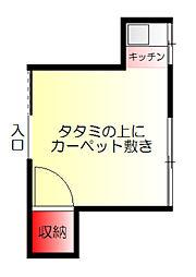 後楽園駅 2.0万円