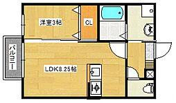 リーベC[213号室号室]の間取り