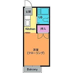 パナハイツグロリア[2階]の間取り