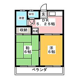 宇都宮駅 2.5万円