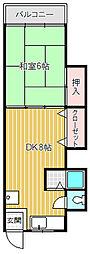 プチフィールド大間野[2−22号室]の間取り