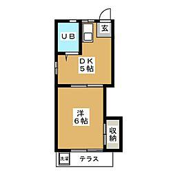 市川駅 4.8万円