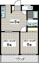 ペアータウン登戸[2階]の間取り