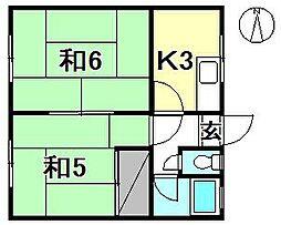 北久米駅 2.3万円