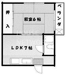 藤川マンション[101号室号室]の間取り