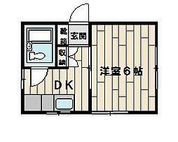 寺尾鈴木アパート2F[2F号室]の間取り