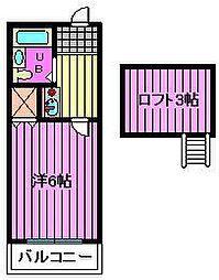 埼玉県川口市本町1丁目の賃貸アパートの間取り