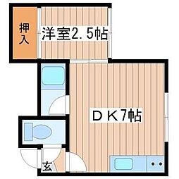 キャプテンビル[2階]の間取り