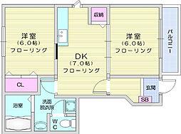 サンパティークA・T 1階2DKの間取り