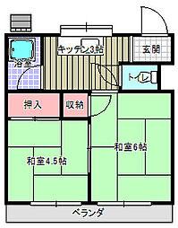 小沢荘[201号室]の間取り