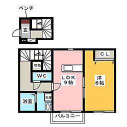 Foret Kochino(フォーレ古知野)