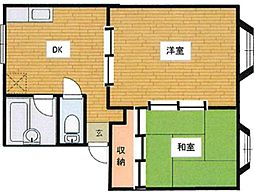 神奈川県相模原市中央区横山台2丁目の賃貸アパートの間取り