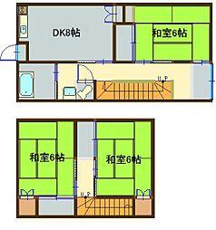 [一戸建] 鳥取県米子市彦名町 の賃貸【/】の間取り
