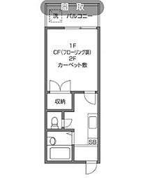 コーポニューリバー7[2階]の間取り
