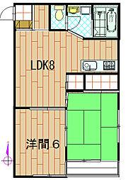 東京都国分寺市戸倉3丁目の賃貸アパートの間取り
