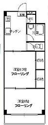 シントミプラザ町屋[6階]の間取り