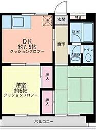 小岩駅 7.8万円