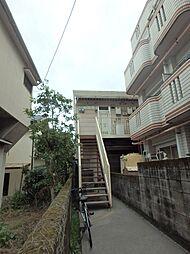 南鹿児島駅前駅 2.0万円