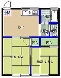 小泉アパート[201号室]の間取り