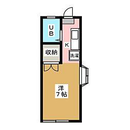 湘南台駅 3.8万円
