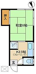 蓑島荘[201号室]の間取り
