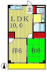 千葉県松戸市日暮1の賃貸マンションの間取り