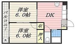 千葉県松戸市上本郷の賃貸マンションの間取り