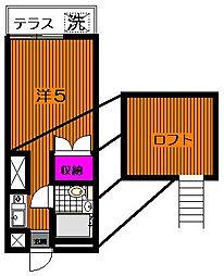 ロフト武蔵台[2階]の間取り
