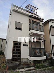 SHINYO CORPO[2階]の外観