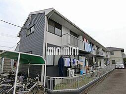 アーバンライフ岡田[2階]の外観