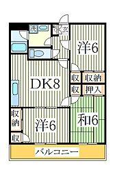 セナリオコート増尾イーストA[1階]の間取り
