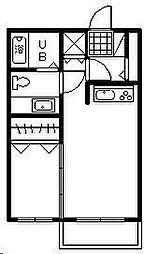 エランビタールNAKANISHI II[2階]の間取り