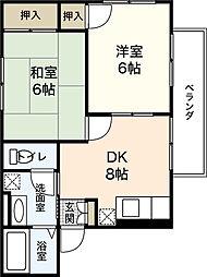 コノバ伴東[2階]の間取り